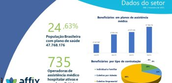 Dados ANS - Abril (Affix)